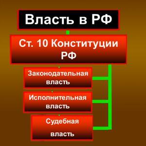 Органы власти Караула